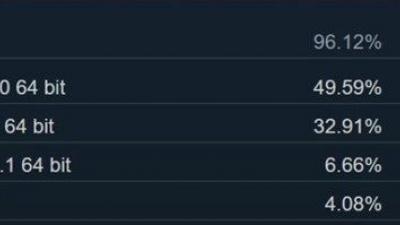 为何依然有很多用户喜欢Win7而不是win10?