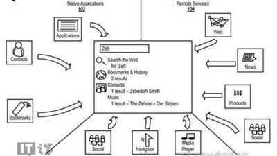 学Win10小娜?谷歌搜索引擎新专利可搜索本地文件