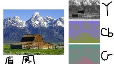 文件格式系列科普之.JPEG/.JPG