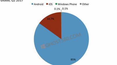 微软正在缩减Win10 Mobile - 如何影响其移动战略
