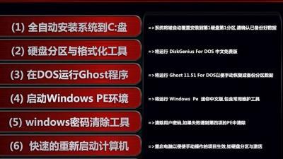 Ghost Windows10 X32装机专业版V2018.02